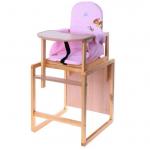 Фото: Стульчик для кормления Вилт Алекс цвет: розовый