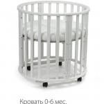Круглая кроватка-трансформер с маятником Малика Mio 6 в 1 цвет: слоновая кость